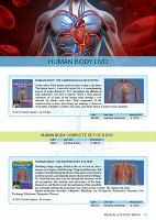 Human Body DVD PDF